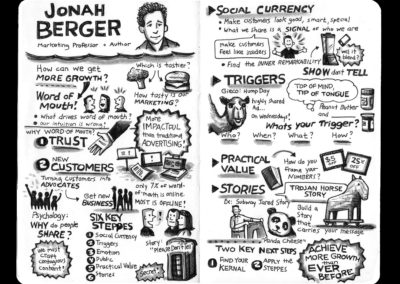 SeriousBusiness2016_Sketchnotes_GeneralSession_JonahBerger