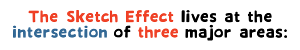 The sketch effect lives at the intersection of three major areas: