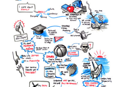 TSE_BEDTalks2016_GraphicRecording_DavidRobinson