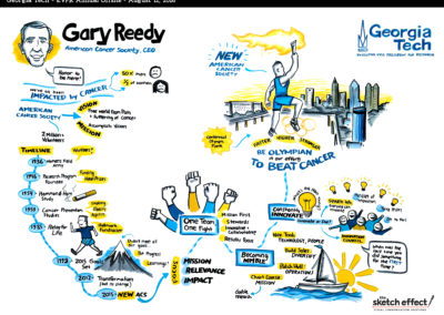 TSE_GeorgiaTech_EVPR_GraphicRecording3