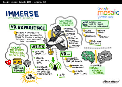 TSE_Google_MosaicSummit_GraphicRecording-6