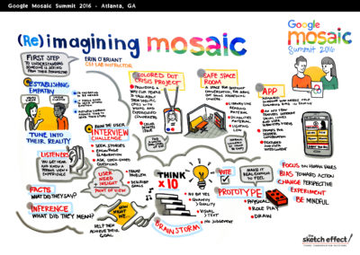 TSE_Google_MosaicSummit_GraphicRecording-7