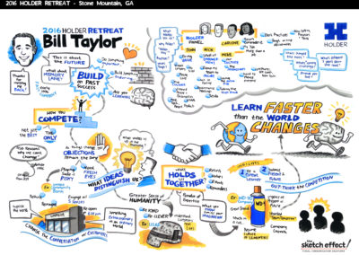 TSE_HolderRetreat_GraphicRecording_BillTaylor