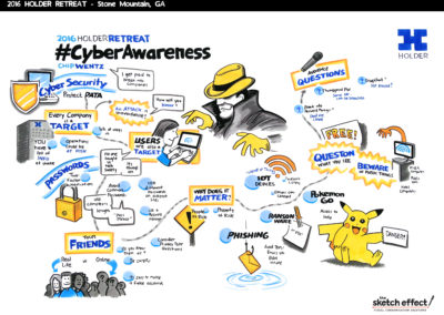 TSE_HolderRetreat_GraphicRecording_CyberAwareness