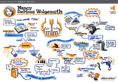 TSE_KingdomAdvisors2016_GraphicRecording_NancyDemossWolgemuth