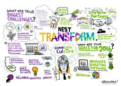 NEST Transform Event - Long Beach, CA