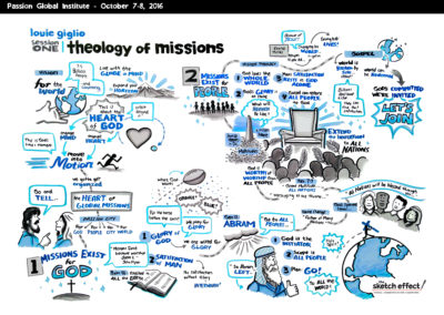TSE_PassionCity_GlobalInstitute_GraphicRecordings-session1