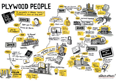 TSE_PlywoodPeople_GraphicRecording_History