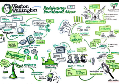 TSE_TandemGrowth_Seasons52Event_GraphicRecording