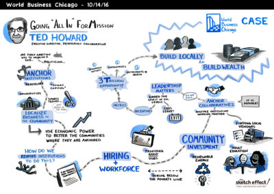 TSE_WorldBusinessChicago_GraphicRecording-2