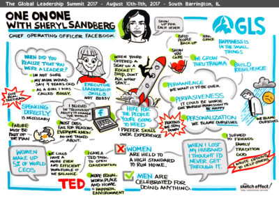 Global Leadership Summit - Sheryl Sandberg