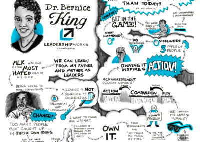 tse_leadershipworks_berniceking_fullspread(small)