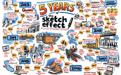 5 Reflections on 5 Years