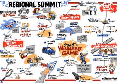 TSE_-_regional_Summit(small)