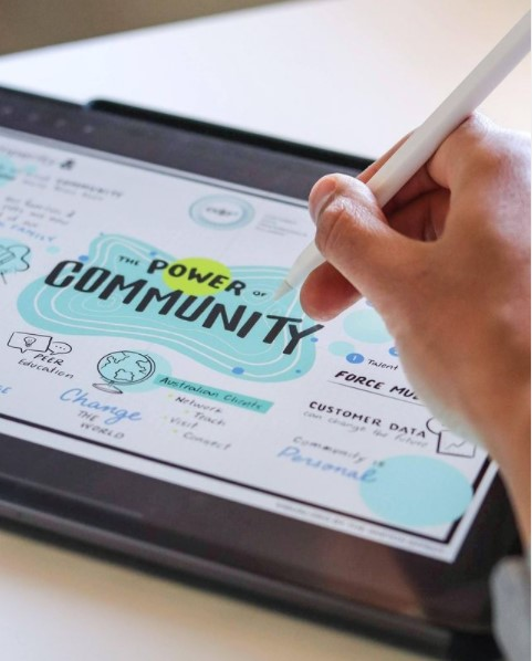 Sketch Artist performing graphic recording during team building exercise