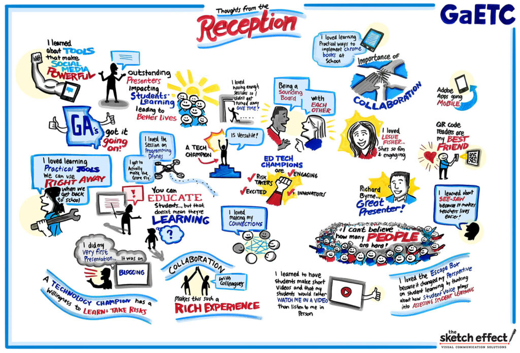 Graphic recording by The Sketch Effect titled