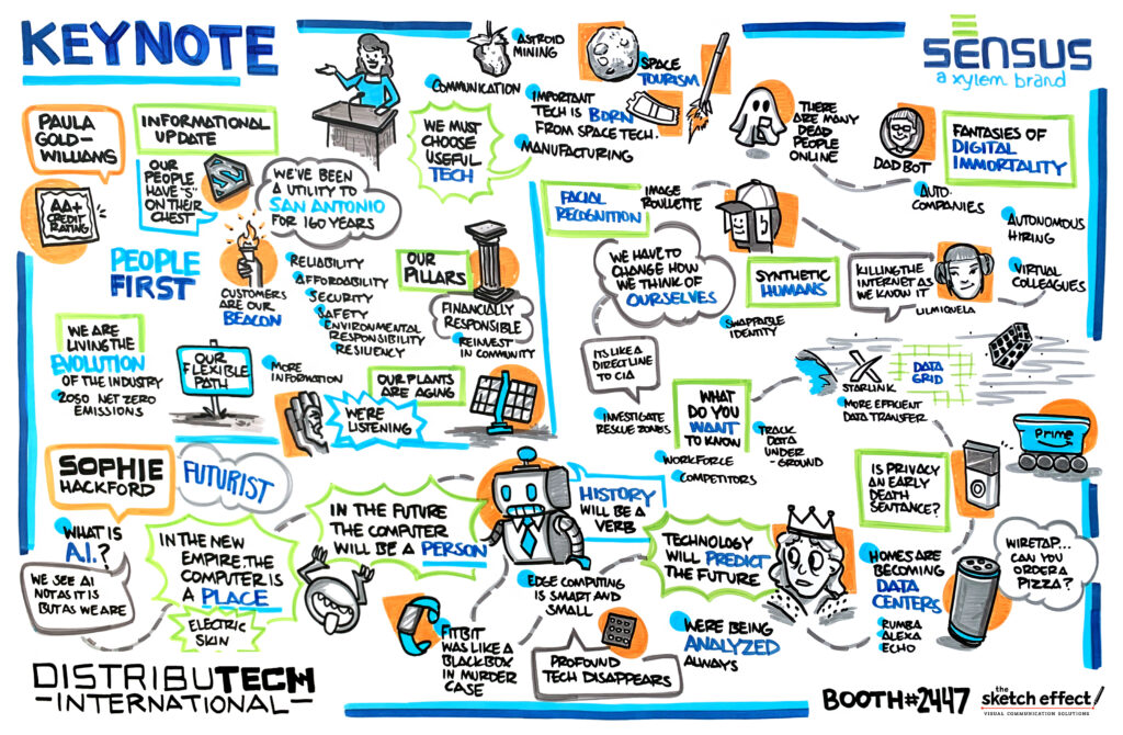 Graphic recording by The Sketch Effect reflecting keynote speech at DistribuTech International