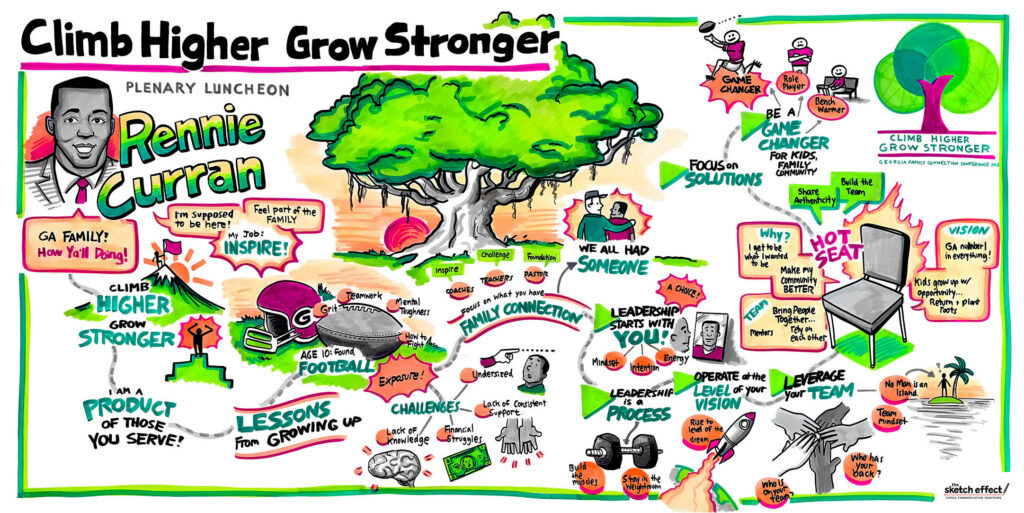 Graphic recording by The Sketch Effect titled Climb Higher Grow Stronger
