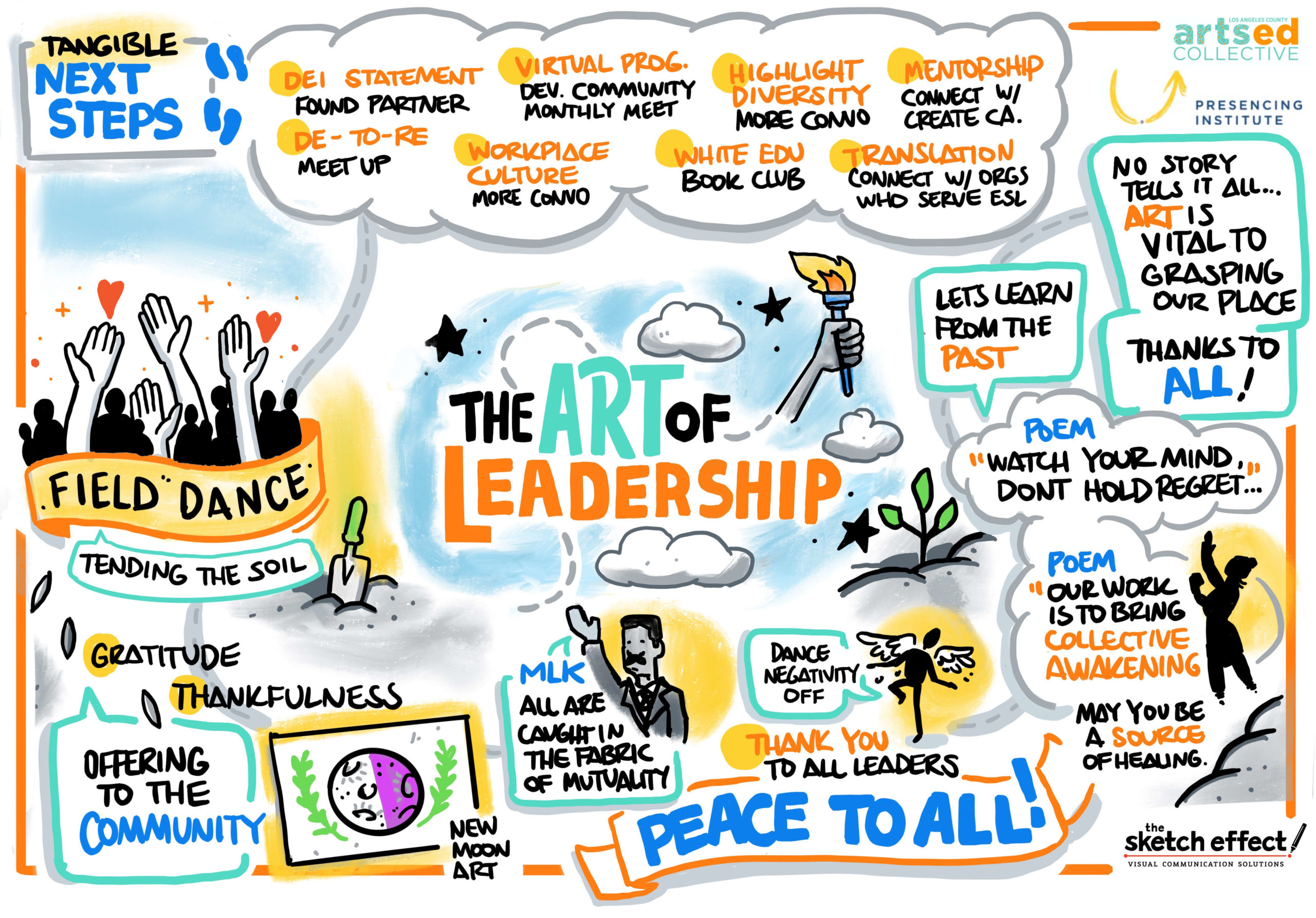 Graphic recording by The Sketch Effect titled The Art of Leadership